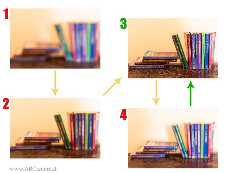 funzionamento dell'autofocus a rilevamento di contrasto