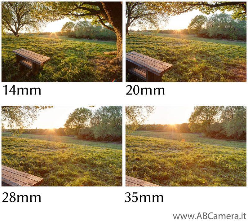 schema che mostra come varia l'angolo di campo in base alla lunghezza focale