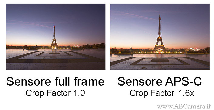 focale equivalente