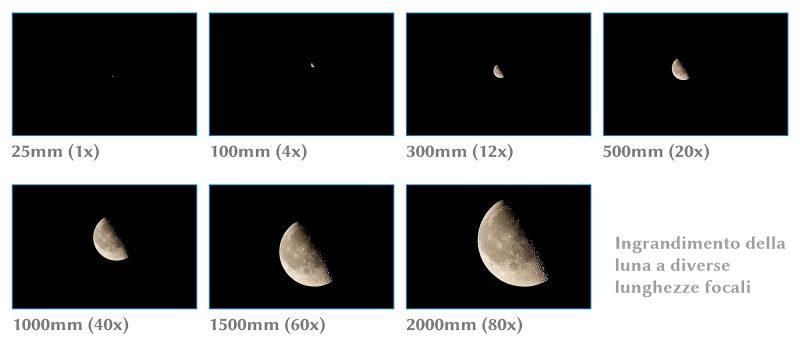 la luna fotografata a diverse lunghezze focali