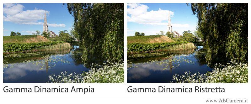 gamma dinamica esempio