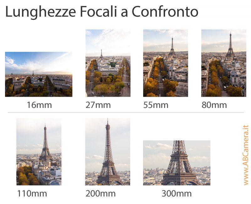 confronto lunghezze focali