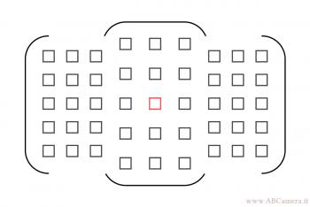 punto AF centrale selezionato nell'autofocus di una fotocamera
