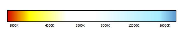 schema temperatura colore per bilanciamento del bianco