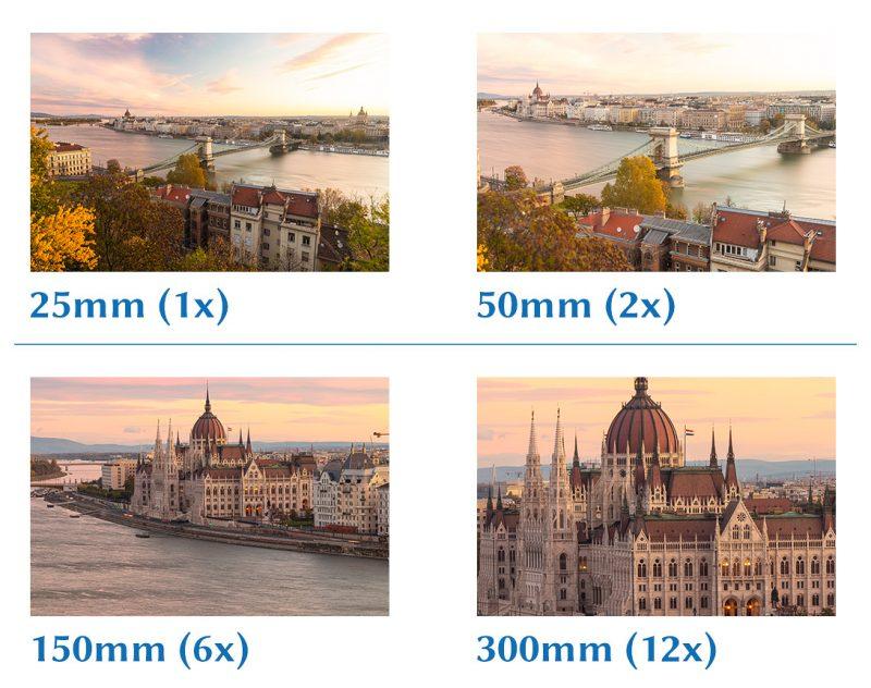 Schema che riassume l'ingrandimento dato dallo zoom delle fotocamere compatte